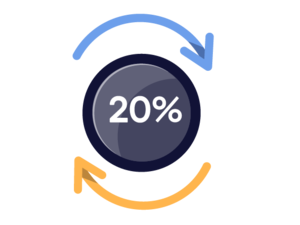 Up to 20% conversion rate uplift