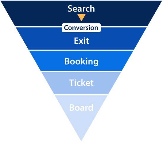 Marketing funnel 02-100